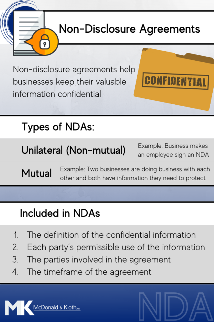 Non-disclosure agreements can help people keep important information confidential