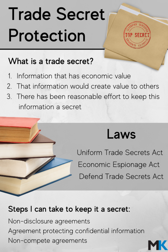 Trade secret protections help businesses keep secret information confidential