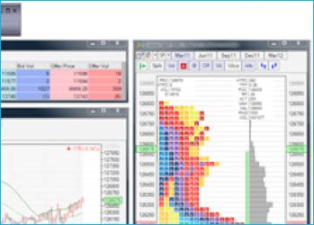 Cts t4 trading platform