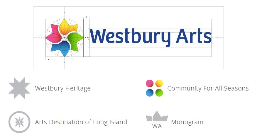 Westbury Arts Logo Inspiration Chart