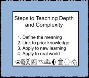 steps-to-teaching-dc