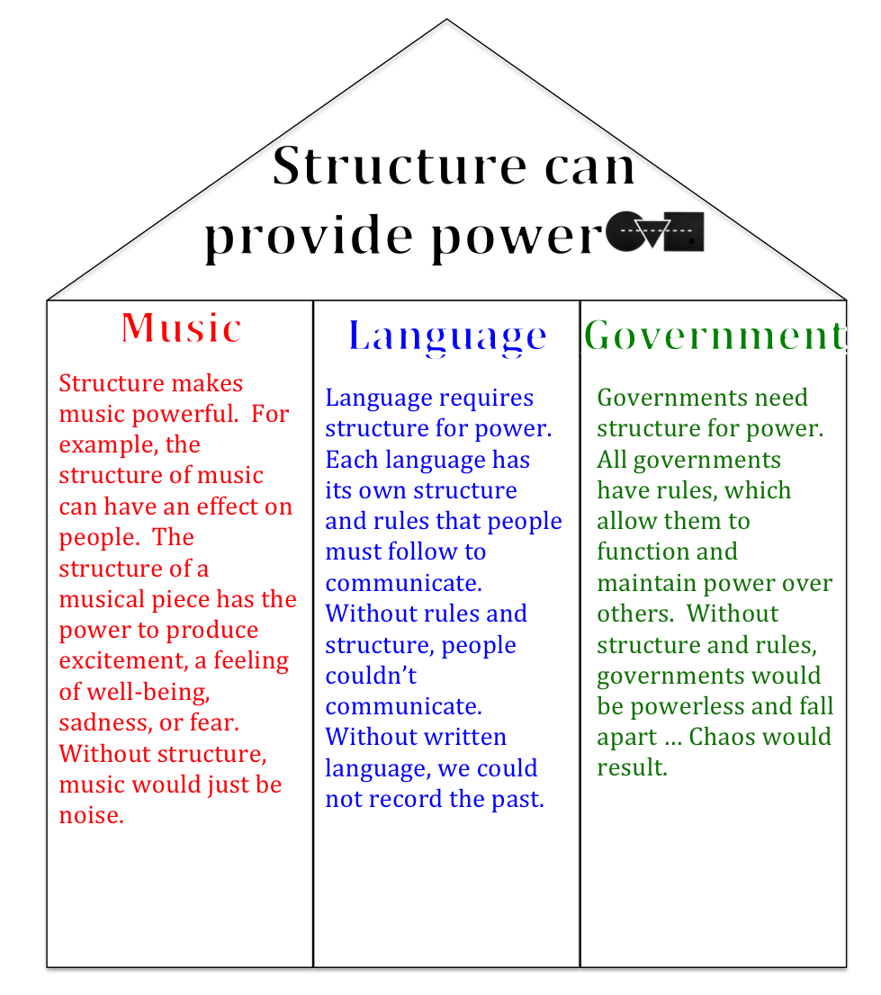 Image of Universal Theme Structure can provide power