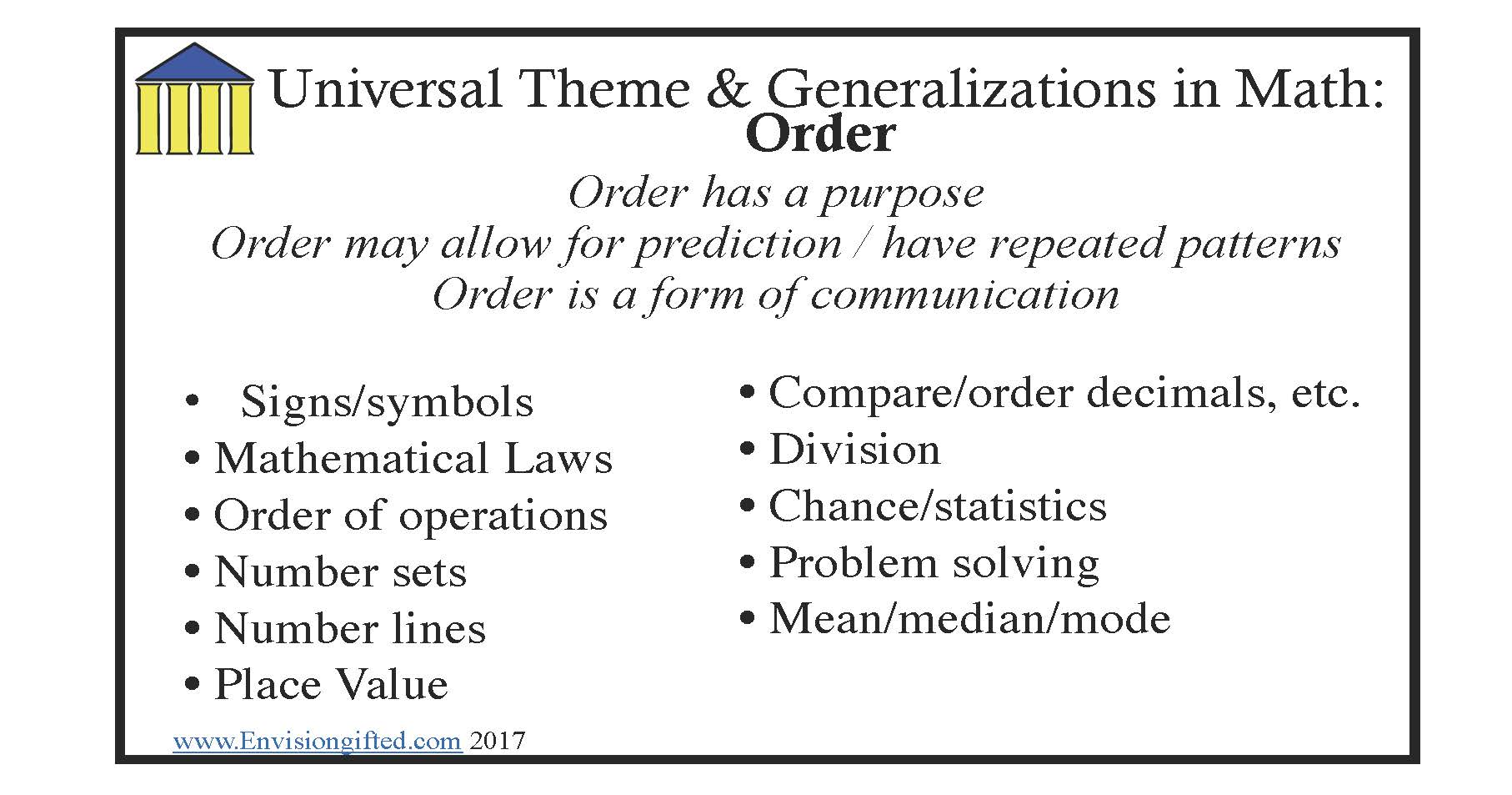 Envision Gifted. Universal Theme Order Math