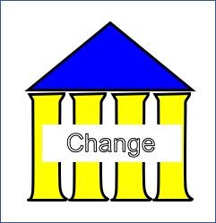 Universal theme change