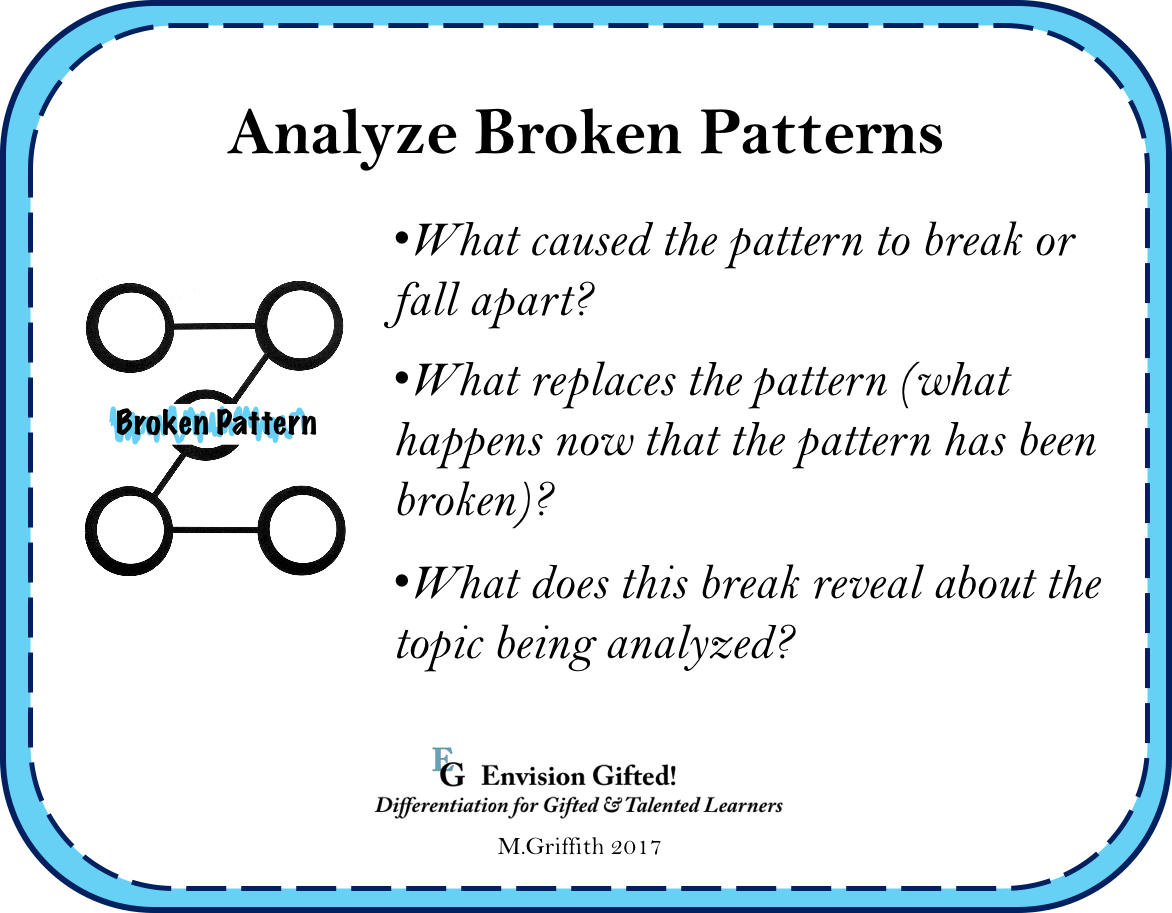 Envision Gifted. Analyze Broken Patterns