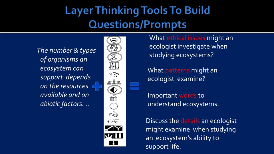 Layer Thinking Tools