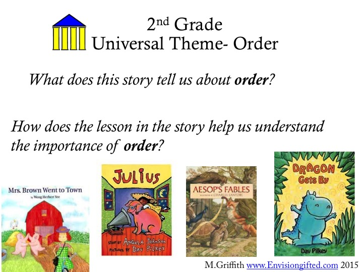Image of Universal Theme - Order with questions for Order.
