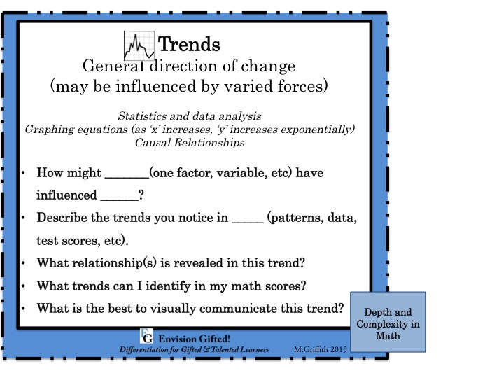 Depth and Complexity Math Trends