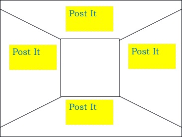 Frame of Knowledge with Post-it notes