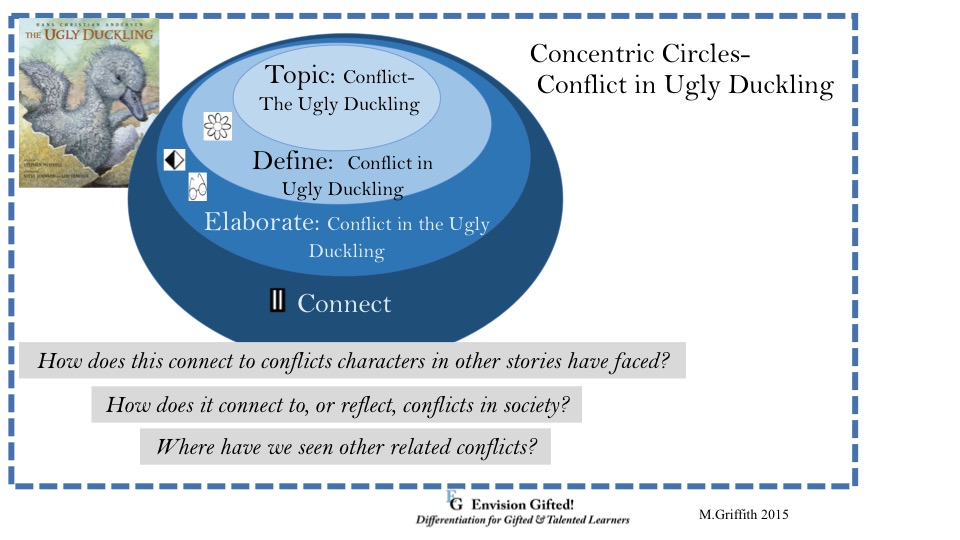 CC Conflict Ugly Duck