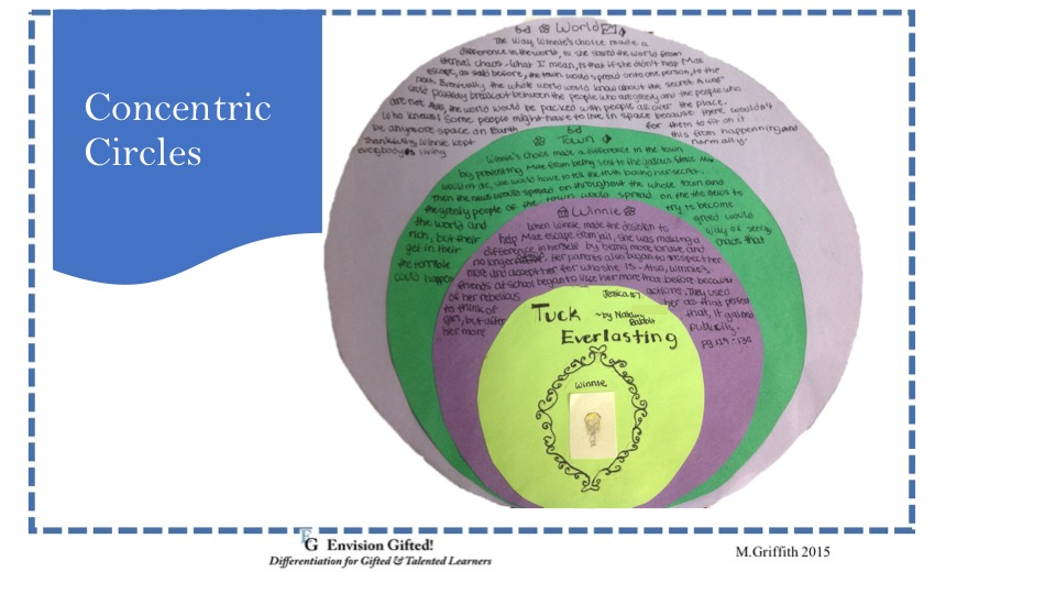 Image of Concentric Circles 2. Tuck Everlasting