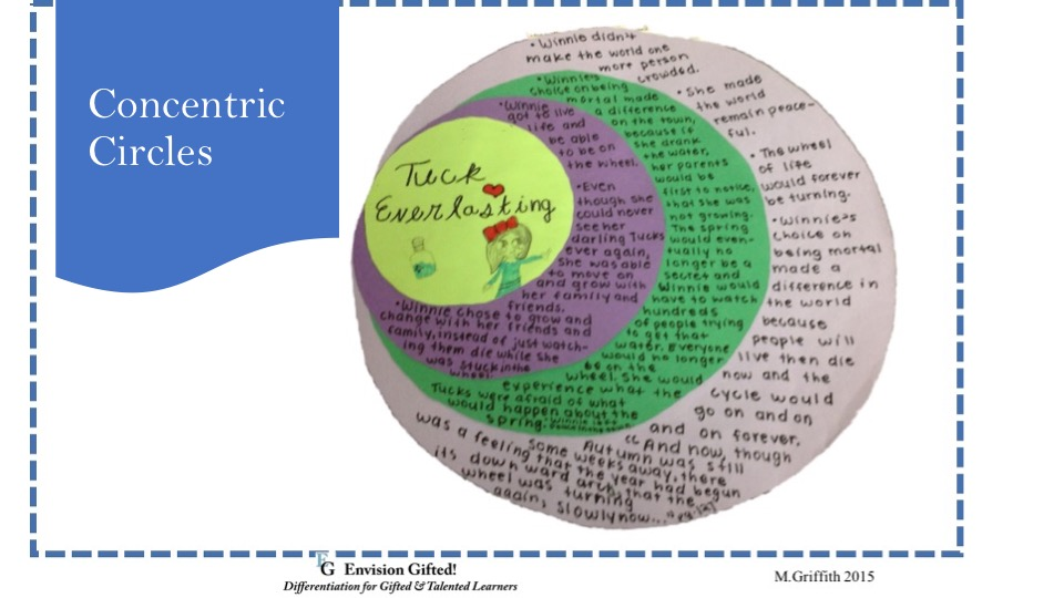 Image of Concentric Circles Tuck Everlasting