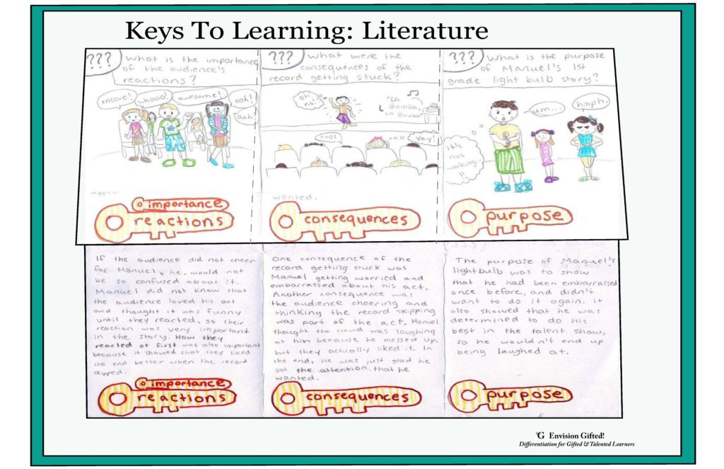Envision Gifted. Keys to Learning- Story Questions