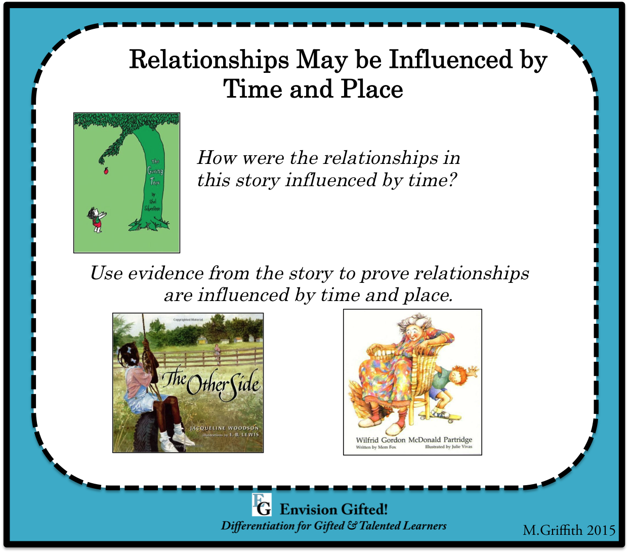 Envision Gifted. Universal Theme- Relationships Influenced by Time and Place
