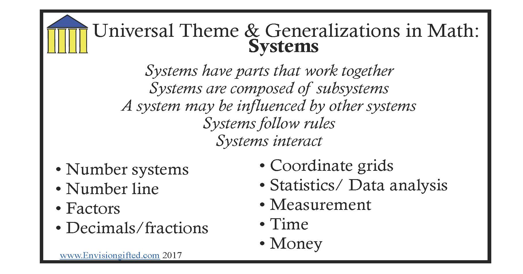 Envision Gifted. Universal Theme Systems Math