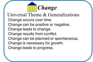 Envision Gifted. Universal Theme Change