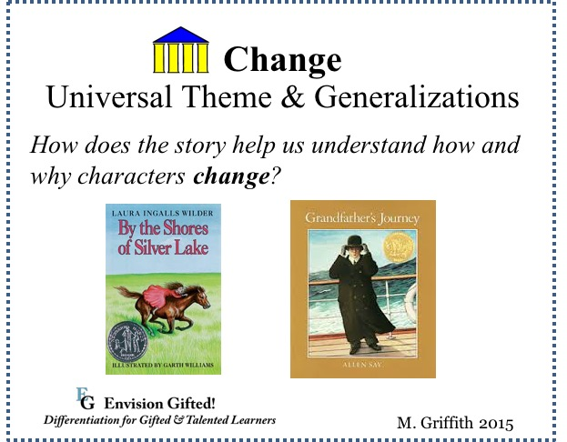 Envision Gifted. Universal Theme Change with Questions