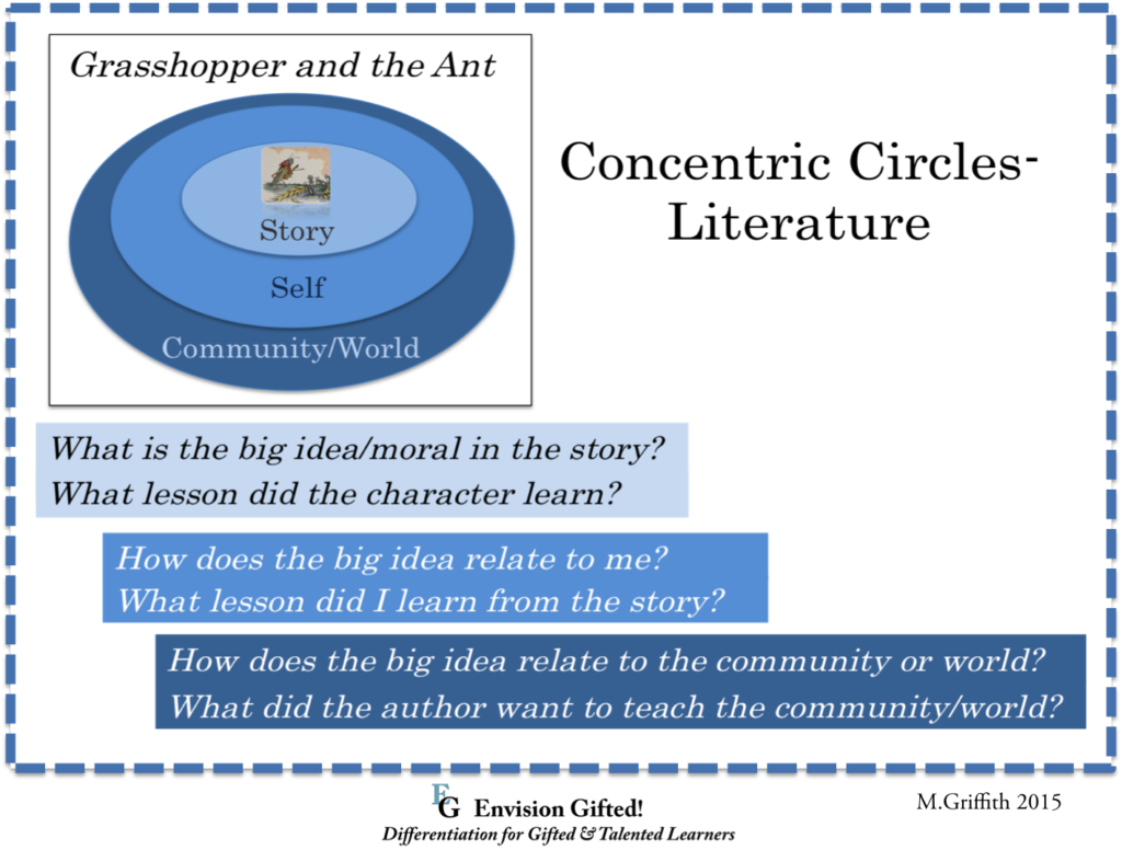 WS Lang.Arts 4.2 concentric circ. story for website