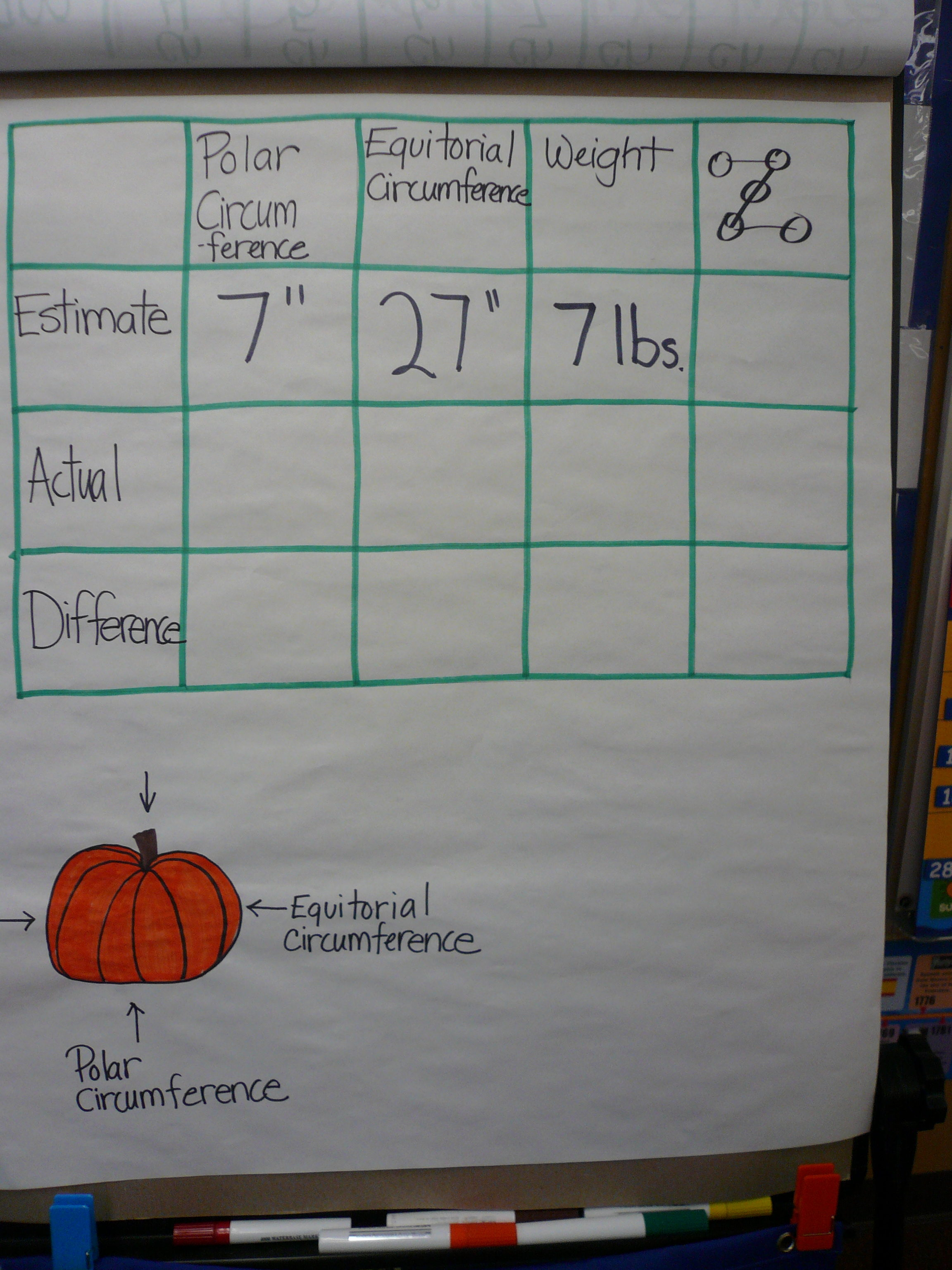 Science of Pumpkins