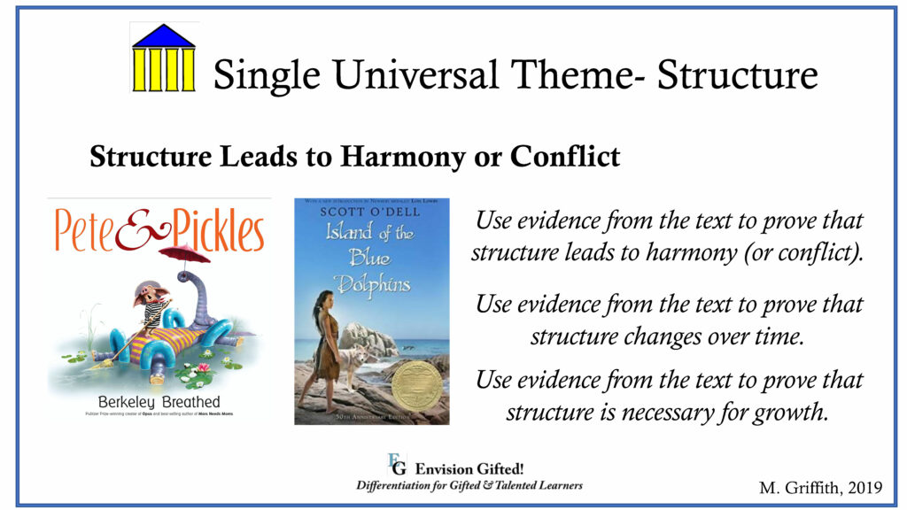 Envision Gifted Universal Theme Structure Leads to Harmony