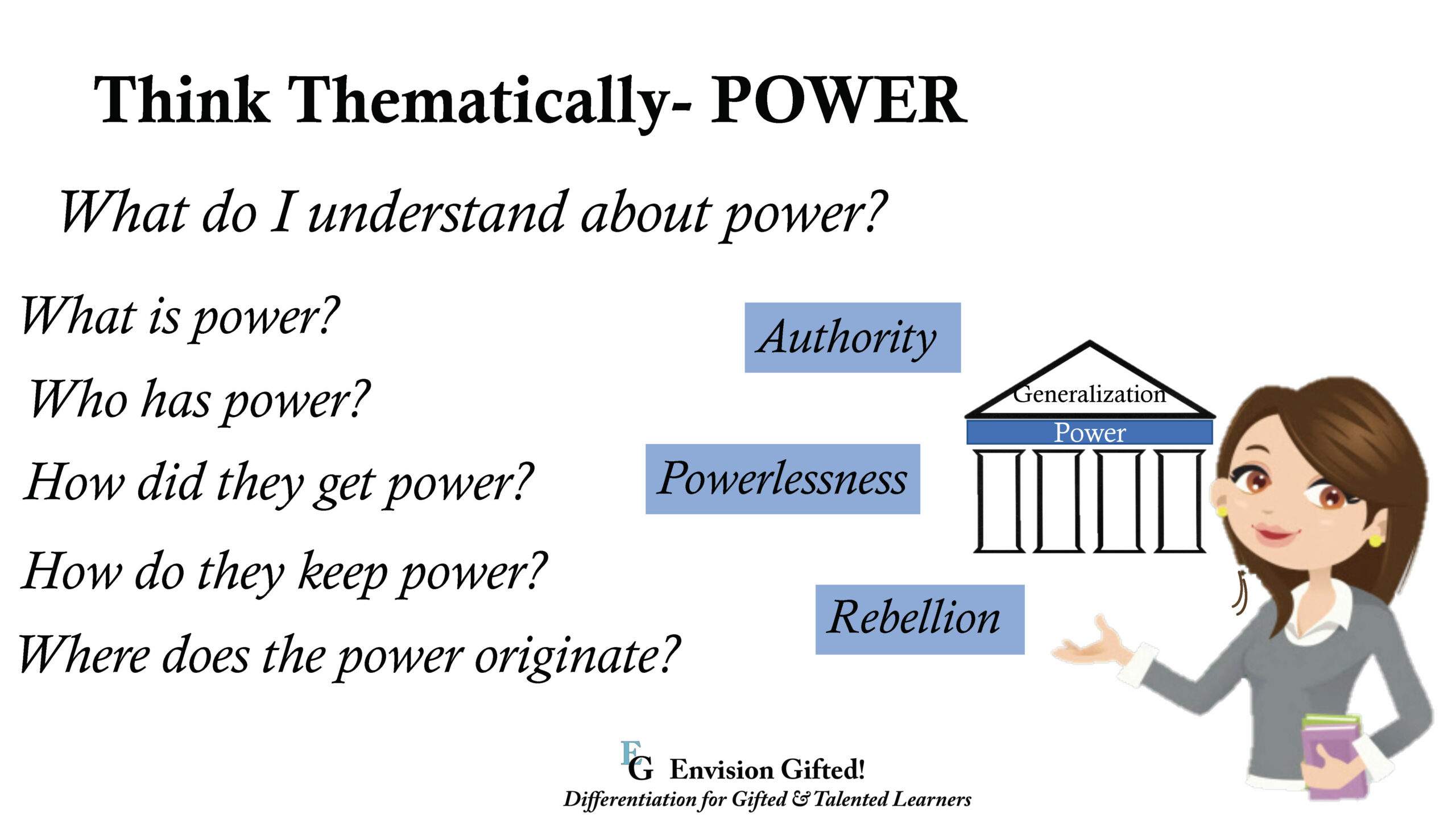 Envision Gifted- Think Thematically Power