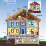 Home Energy Ideas