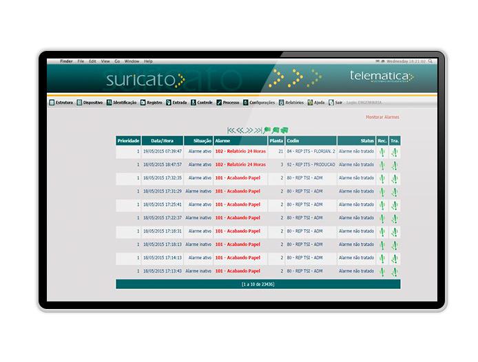 Software de Gestao Multilingua