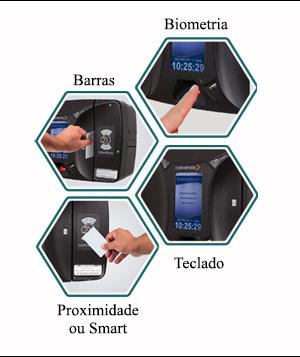 Biometria relogio de ponto