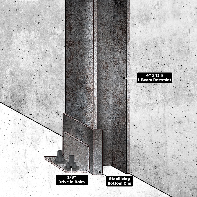 Installing I-Beam System for horizontal movement