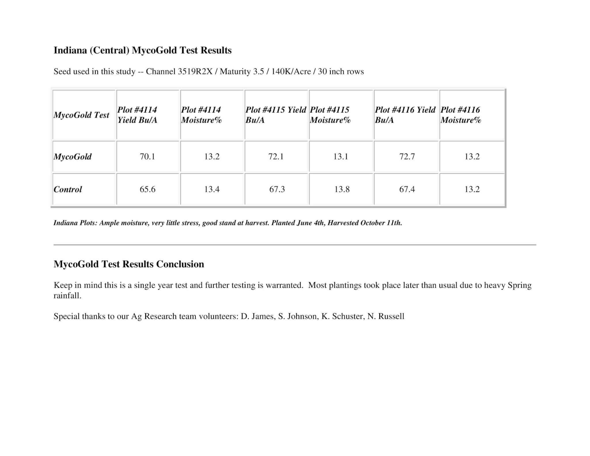 Soybean test results