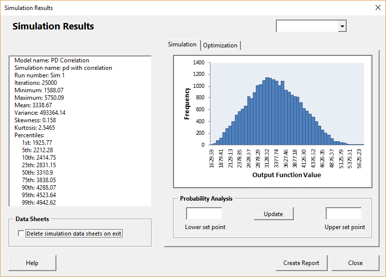 Revenue results with input variable correlation