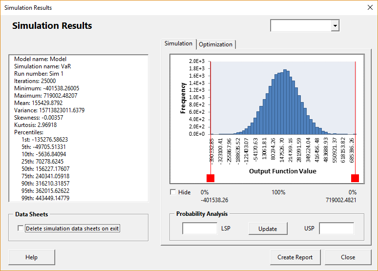 Value at Risk Simulation Output