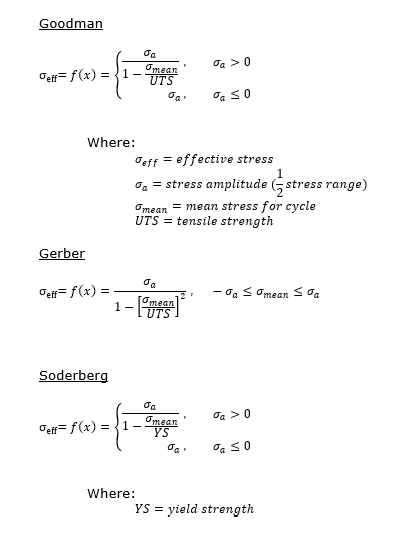 Mean stress correction formulas