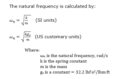 Natural frequency formula