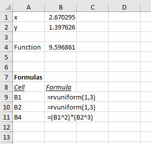 Integral spreadsheet model