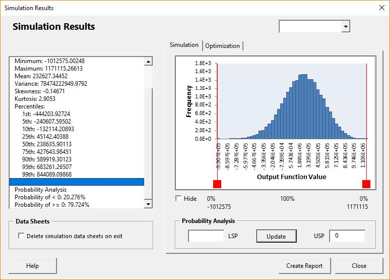 Probability NPV >= 0