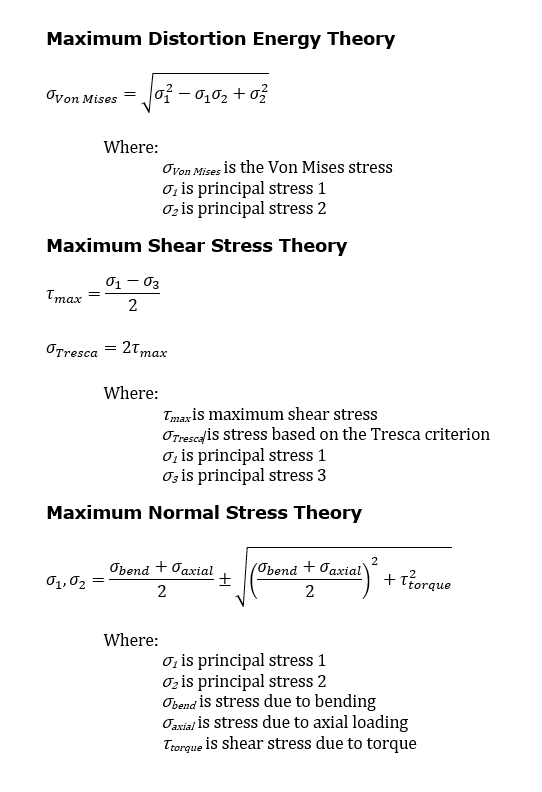 Failure theory equations