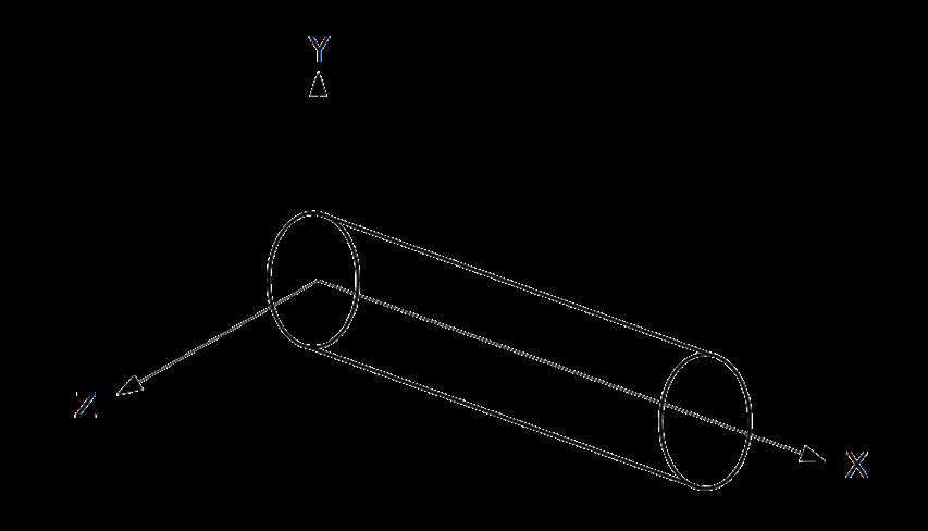 xyz coordinate system