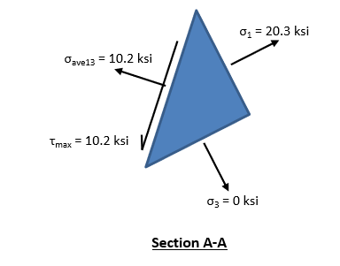 Section A-A