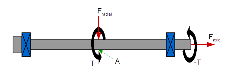 Shaft design example - tensile load