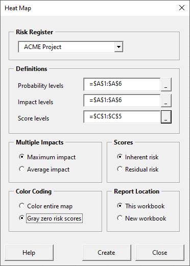 Heat map tool