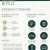 Cold & Flu messages