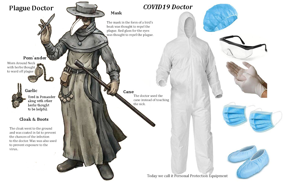 Plague Doctor and COVID Doctor