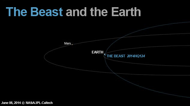 The, Beast, 666, Antichrist, false, prophet, June, 8