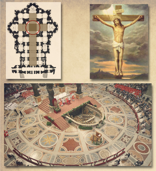 St. Peter's Basilica, Dome, Papal Altar, Catholic Church, Illuminati, The Wild Voice, Maria Divine Mercy, Pope Francis, False Prophet, Antichrist, One World Religion
