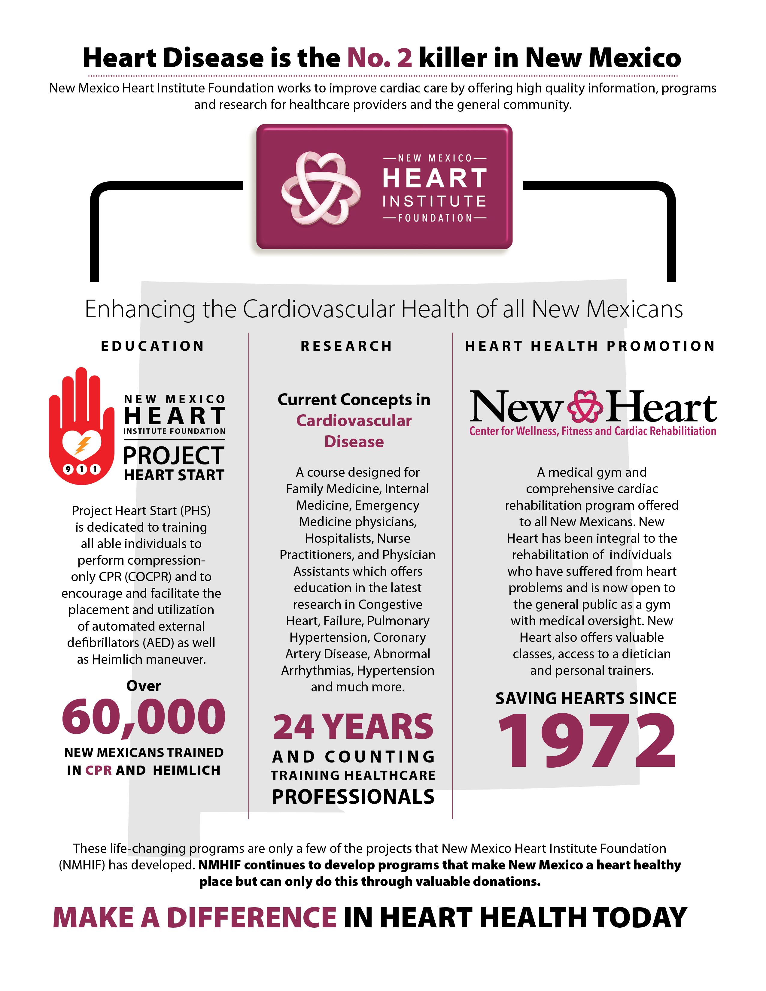 nmhif-infographic