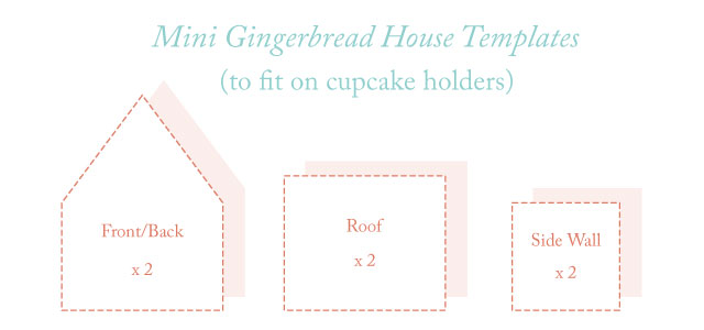 Mini Gingerbread House Template Holiday & Hearth Holiday and Hearth Lisa Novelline Lisa Anne Novelline author writer The Dance of Spring craft blog creative blog creativity decorator blog festival celebration seasons nature blog Winter Christmas Yule yuletide Winter Solstice December yule mini gingerbread houses gingerbread house handcrafted gumdrops peppermint candy sprinkles toppings royal icing homemade template