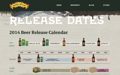Sierra_Nevada_Beer_Release_Dates