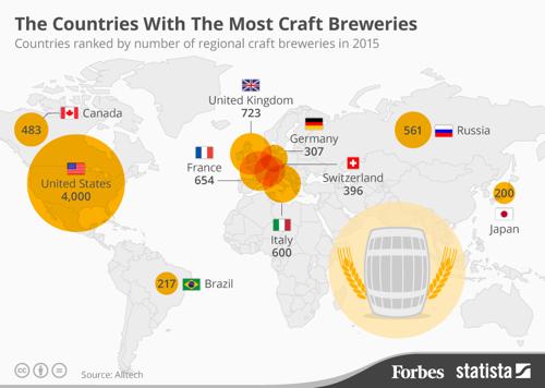 Global_Craft_Beer