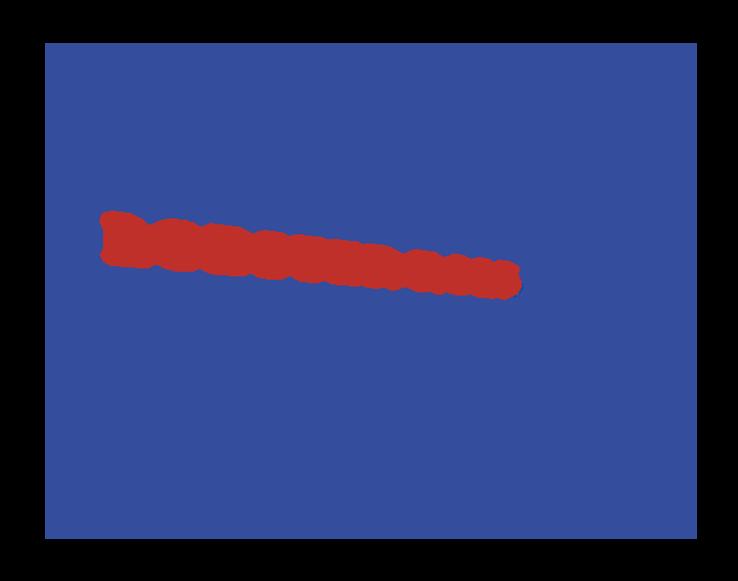 Long Island Seafood